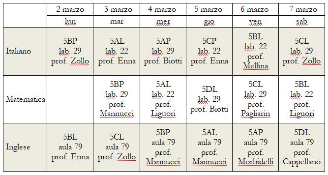 Calendario prove INVALSI classi quinte